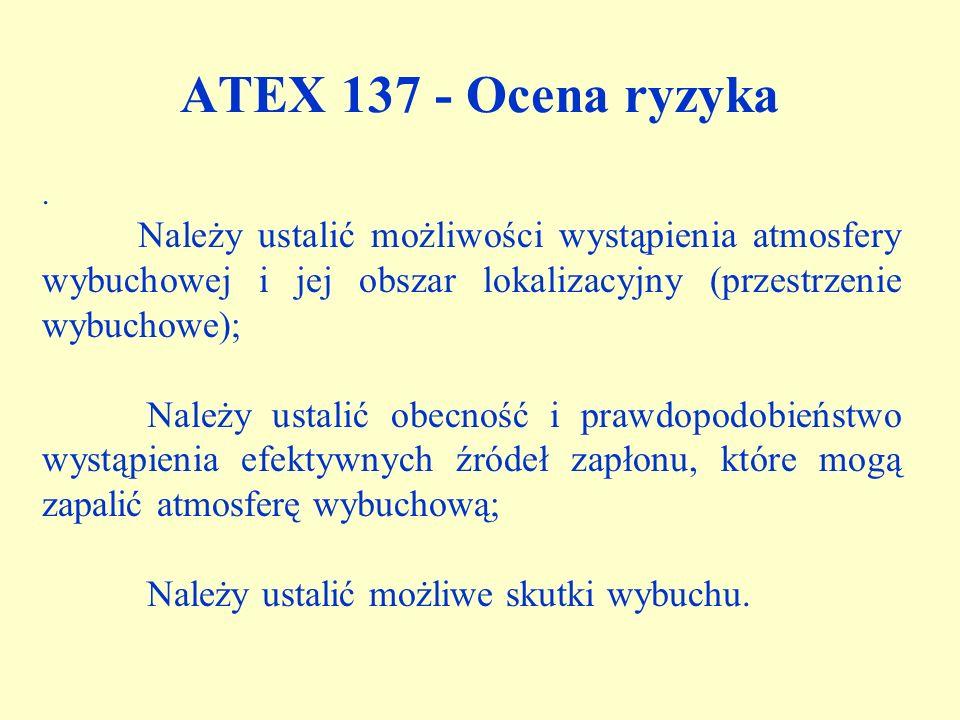 ATEX 137 - Ocena ryzyka. Należy ustalić możliwości wystąpienia atmosfery wybuchowej i jej obszar lokalizacyjny (przestrzenie wybuchowe); Należy ustali
