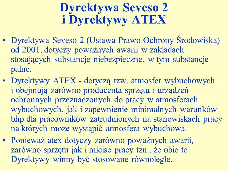 Dyrektywa Seveso 2 i Dyrektywy ATEX Dyrektywa Seveso 2 (Ustawa Prawo Ochrony Środowiska) od 2001, dotyczy poważnych awarii w zakładach stosujących sub