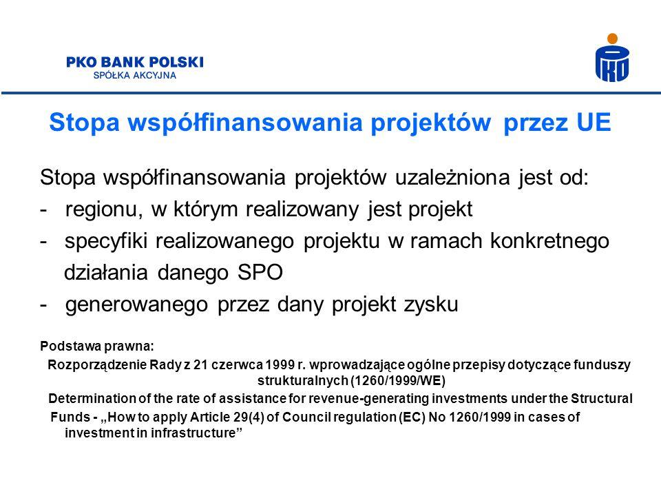 Stopa współfinansowania projektów przez UE Stopa współfinansowania projektów uzależniona jest od: - regionu, w którym realizowany jest projekt -specyf