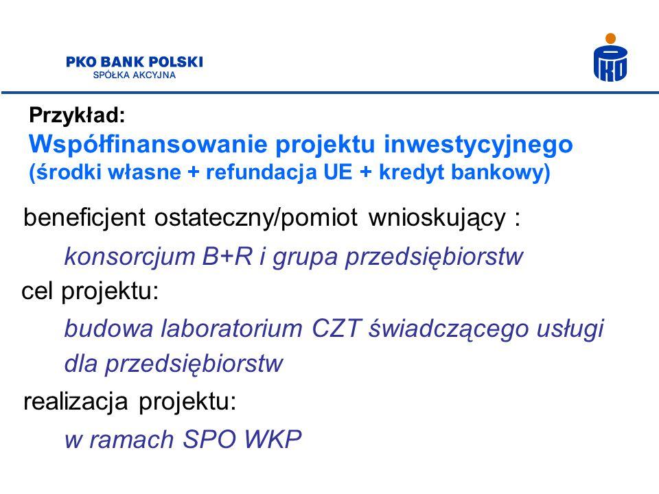 Przykład: Współfinansowanie projektu inwestycyjnego (środki własne + refundacja UE + kredyt bankowy) beneficjent ostateczny/pomiot wnioskujący : konso