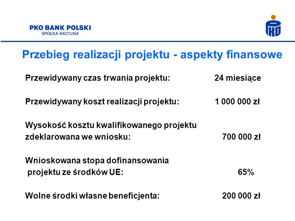 Przebieg realizacji projektu - aspekty finansowe Przewidywany czas trwania projektu: 24 miesiące Przewidywany koszt realizacji projektu: 1 000 000 zł