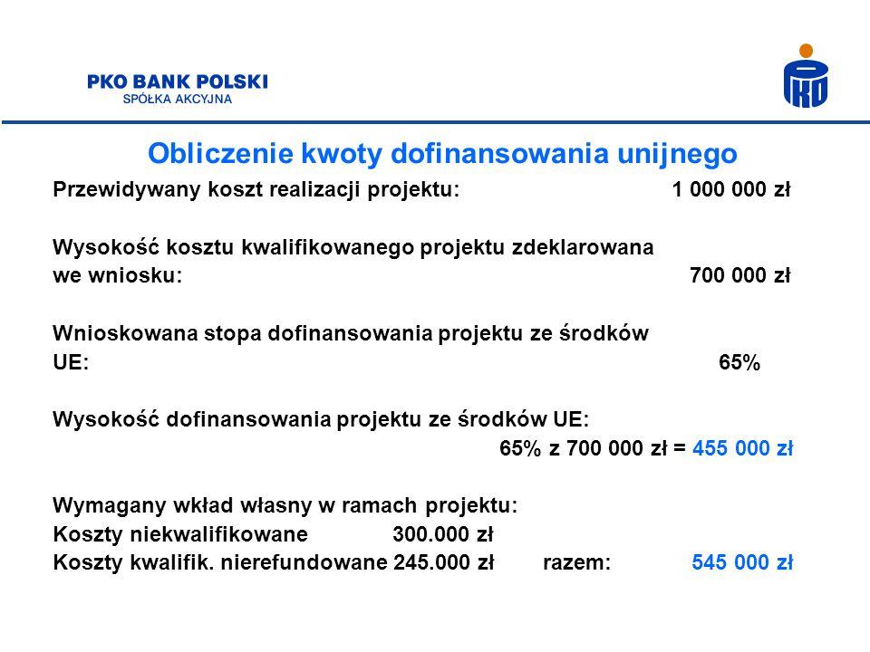 Obliczenie kwoty dofinansowania unijnego Przewidywany koszt realizacji projektu: 1 000 000 zł Wysokość kosztu kwalifikowanego projektu zdeklarowana we