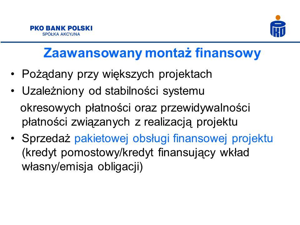 Zaawansowany montaż finansowy Pożądany przy większych projektach Uzależniony od stabilności systemu okresowych płatności oraz przewidywalności płatnoś