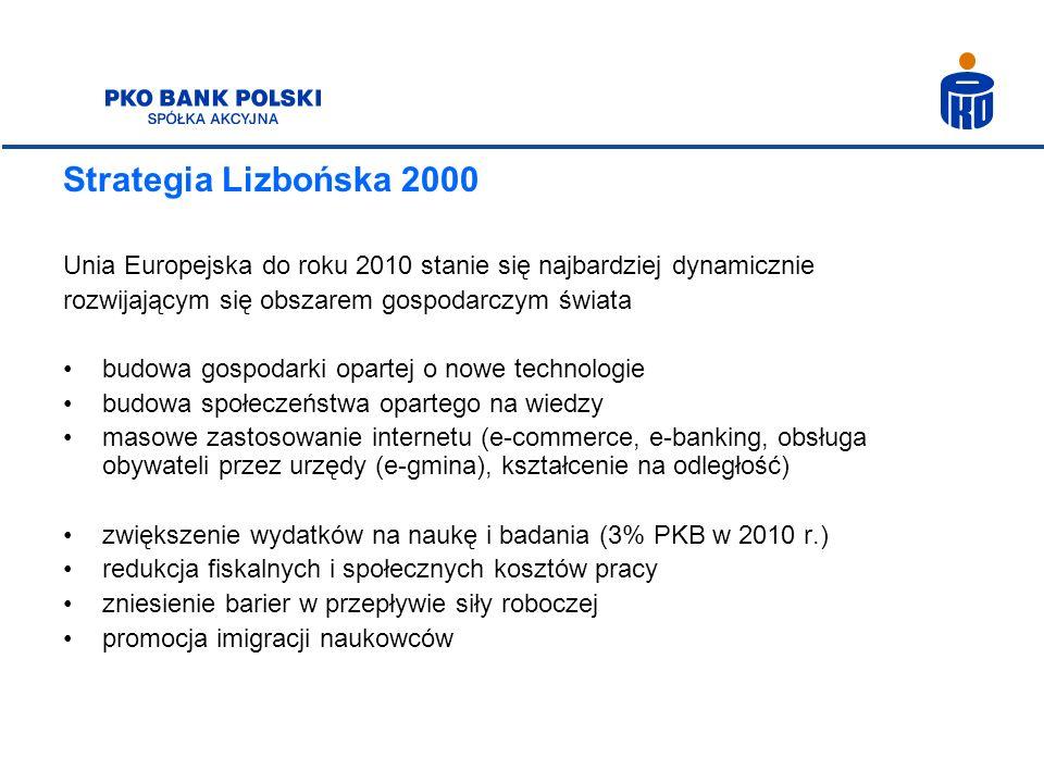 Strategia Lizbońska 2000 Unia Europejska do roku 2010 stanie się najbardziej dynamicznie rozwijającym się obszarem gospodarczym świata budowa gospodar