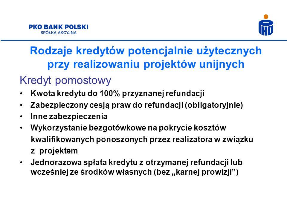 Rodzaje kredytów potencjalnie użytecznych przy realizowaniu projektów unijnych Kredyt pomostowy Kwota kredytu do 100% przyznanej refundacji Zabezpiecz