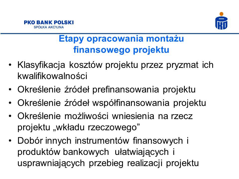 Etapy opracowania montażu finansowego projektu Klasyfikacja kosztów projektu przez pryzmat ich kwalifikowalności Określenie źródeł prefinansowania pro