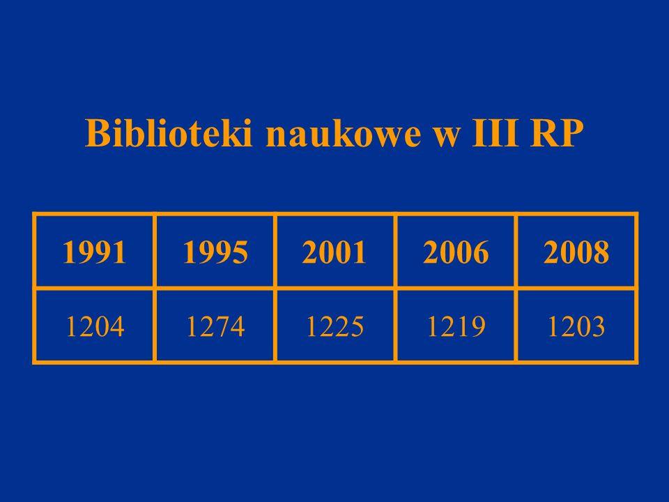 Biblioteki naukowe w III RP 19911995200120062008 12041274122512191203