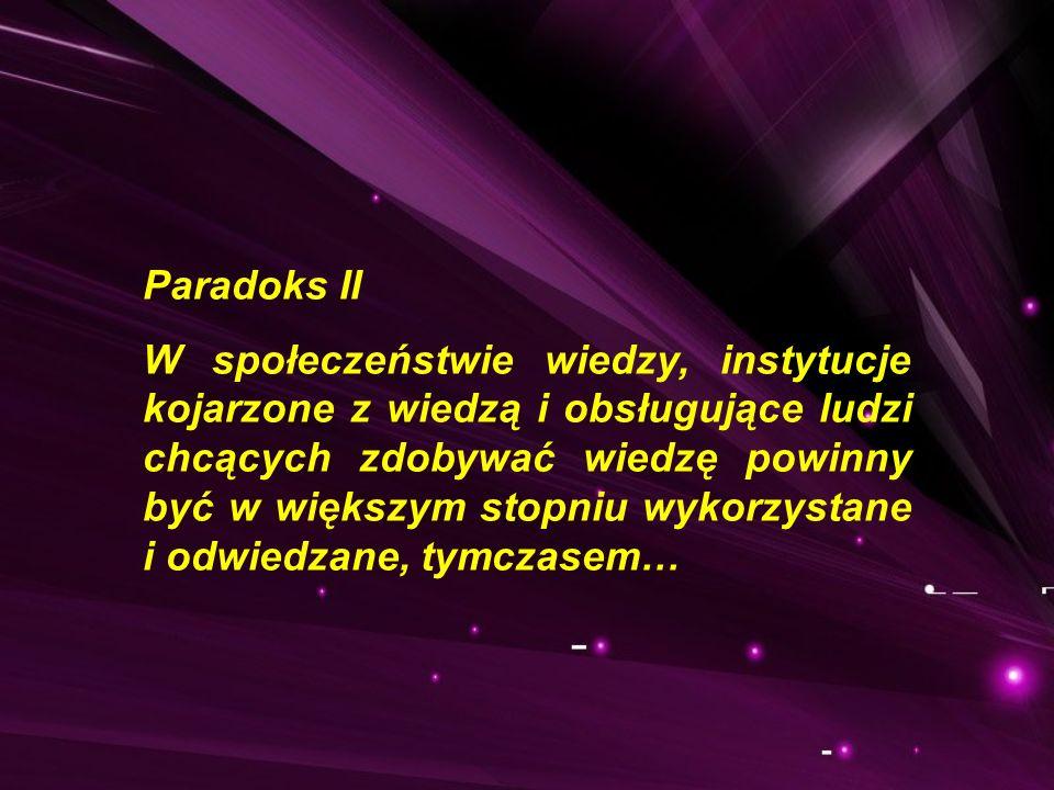 Paradoks II W społeczeństwie wiedzy, instytucje kojarzone z wiedzą i obsługujące ludzi chcących zdobywać wiedzę powinny być w większym stopniu wykorzy