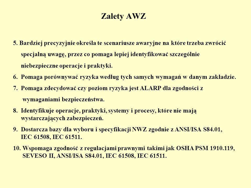 Zalety AWZ 5.