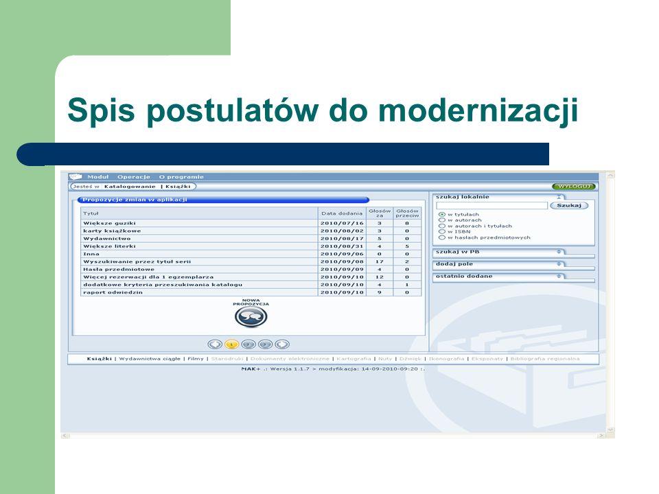 Spis postulatów do modernizacji
