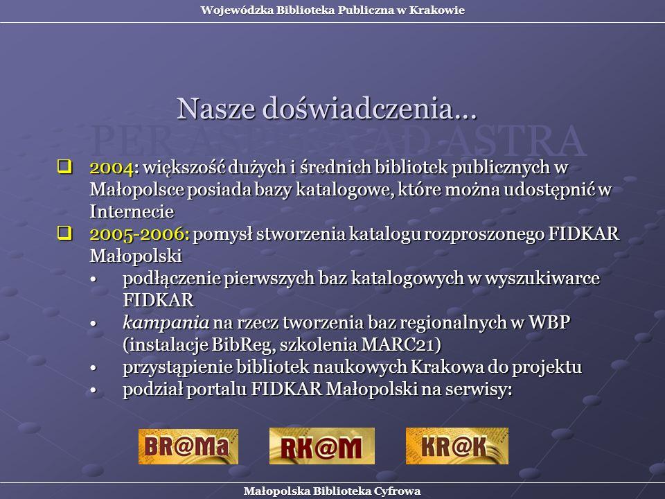 2004: większość dużych i średnich bibliotek publicznych w Małopolsce posiada bazy katalogowe, które można udostępnić w Internecie 2004: większość duży