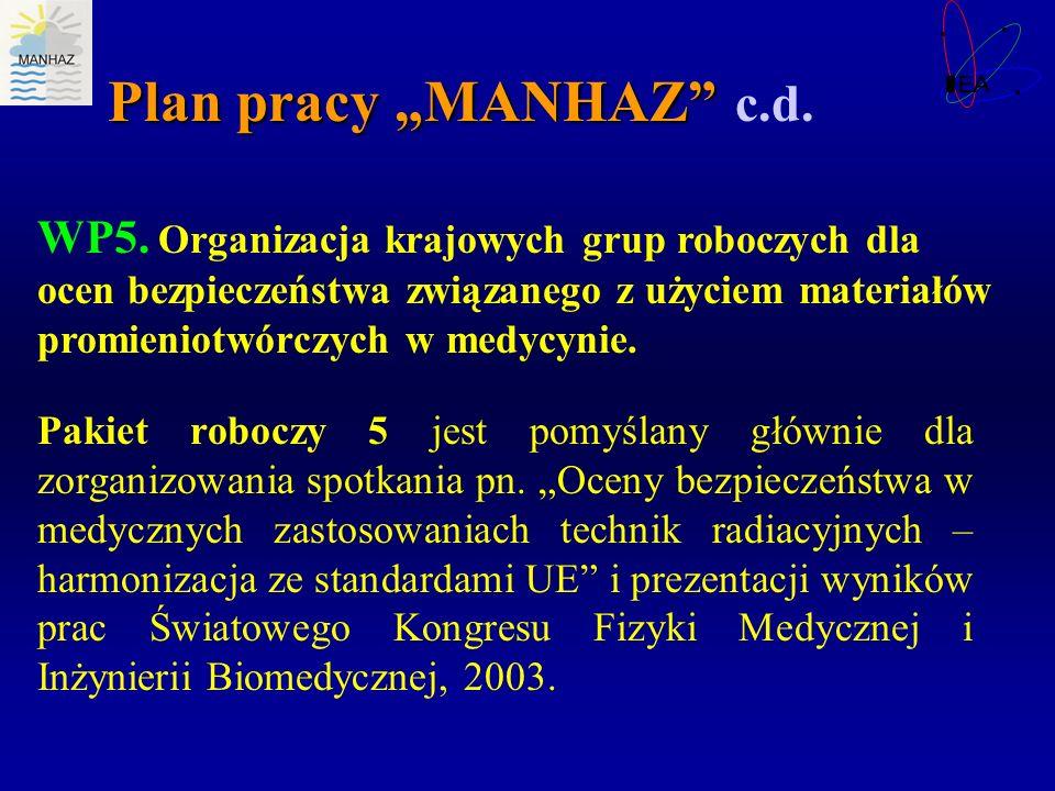Plan pracy MANHAZ Plan pracy MANHAZ c.d. WP5. Organizacja krajowych grup roboczych dla ocen bezpieczeństwa związanego z użyciem materiałów promieniotw