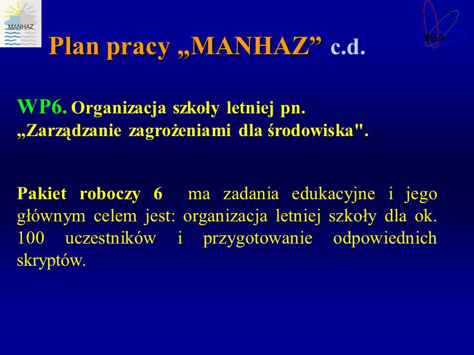 Plan pracy MANHAZ Plan pracy MANHAZ c.d. WP6. Organizacja szkoły letniej pn. Zarządzanie zagrożeniami dla środowiska