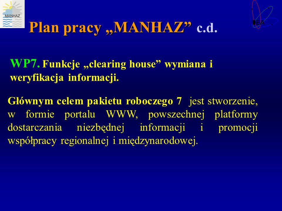 Plan pracy MANHAZ Plan pracy MANHAZ c.d. WP7. Funkcje clearing house wymiana i weryfikacja informacji. Głównym celem pakietu roboczego 7 jest stworzen