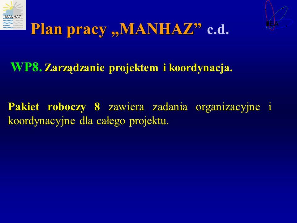 Plan pracy MANHAZ Plan pracy MANHAZ c.d. WP8. Zarządzanie projektem i koordynacja. Pakiet roboczy 8 zawiera zadania organizacyjne i koordynacyjne dla
