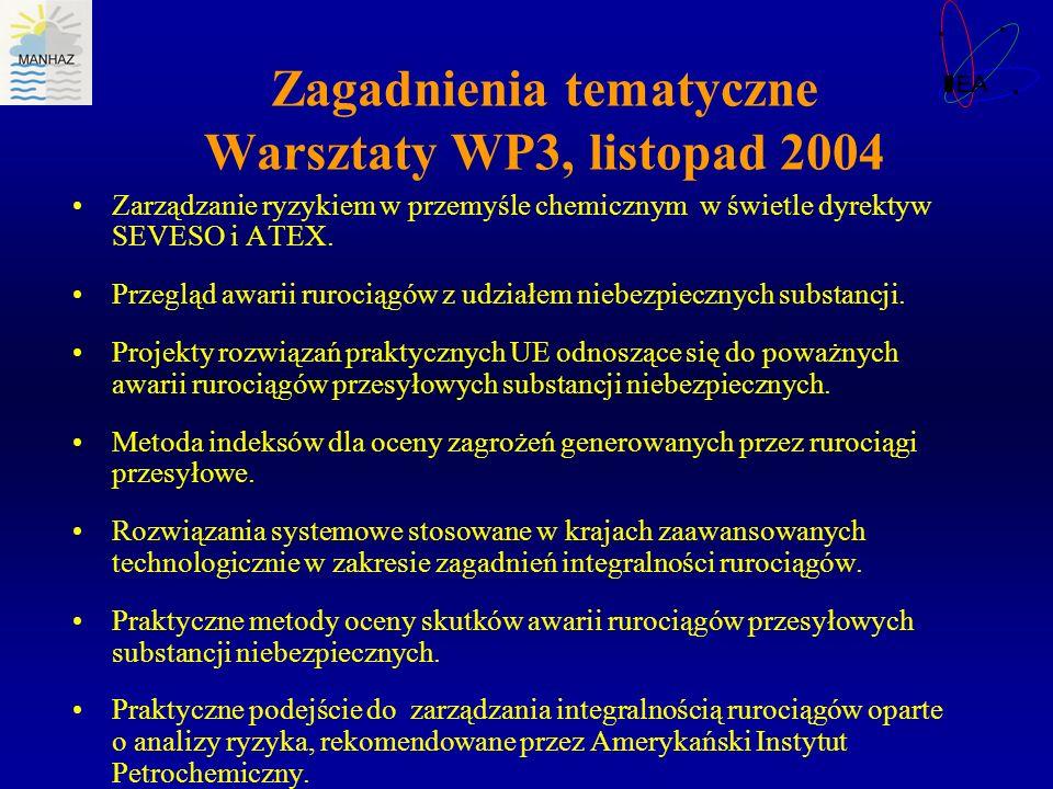 Zagadnienia tematyczne Warsztaty WP3, listopad 2004 Zarządzanie ryzykiem w przemyśle chemicznym w świetle dyrektyw SEVESO i ATEX. Przegląd awarii ruro