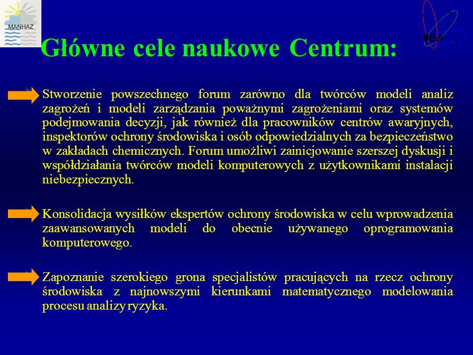 Plan pracy MANHAZ Plan pracy MANHAZ c.d.WP8. Zarządzanie projektem i koordynacja.