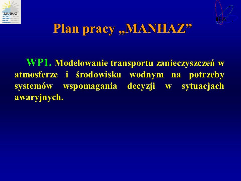Plan pracy MANHAZ WP1. Modelowanie transportu zanieczyszczeń w atmosferze i środowisku wodnym na potrzeby systemów wspomagania decyzji w sytuacjach aw