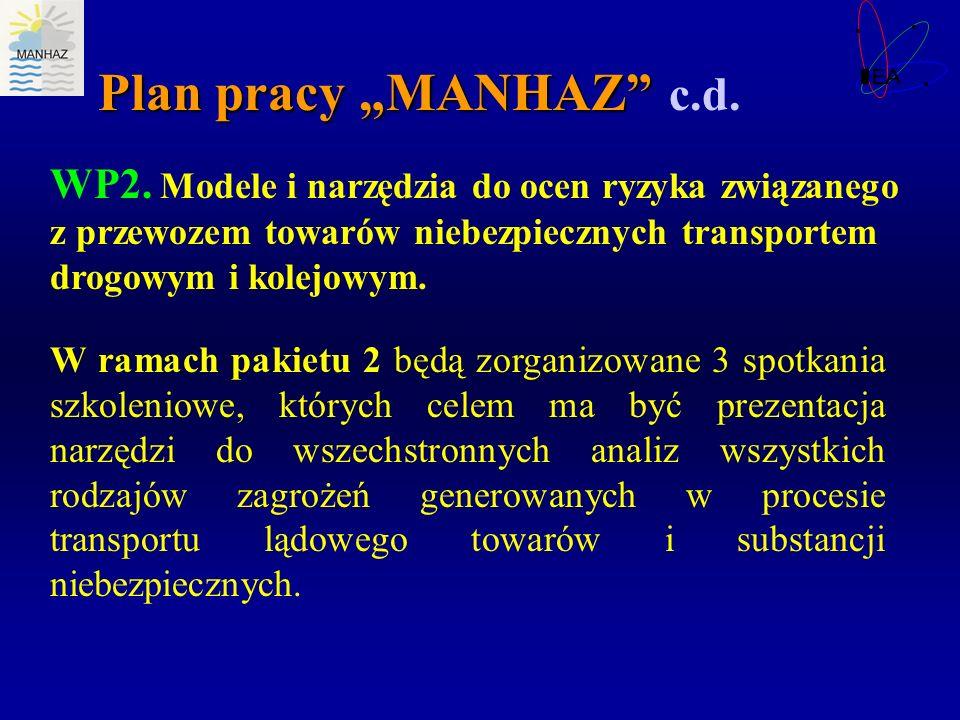 Plan pracy MANHAZ Plan pracy MANHAZ c.d. WP2. Modele i narzędzia do ocen ryzyka związanego z przewozem towarów niebezpiecznych transportem drogowym i