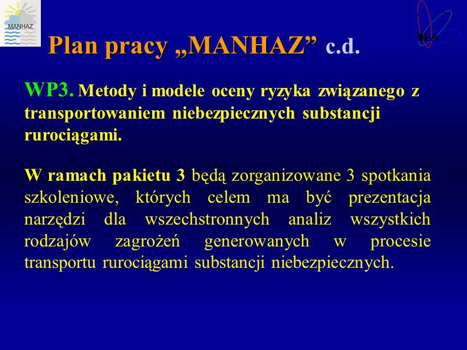 Plan pracy MANHAZ Plan pracy MANHAZ c.d. WP3. Metody i modele oceny ryzyka związanego z transportowaniem niebezpiecznych substancji rurociągami. W ram