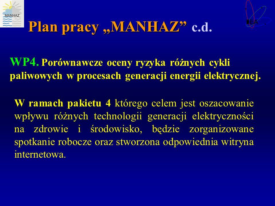 Plan pracy MANHAZ Plan pracy MANHAZ c.d. WP4. Porównawcze oceny ryzyka różnych cykli paliwowych w procesach generacji energii elektrycznej. W ramach p