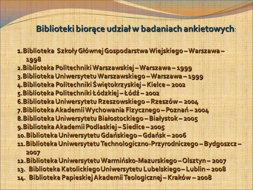 Biblioteki biorące udział w badaniach ankietowych Biblioteki biorące udział w badaniach ankietowych : 1.Biblioteka Szkoły Głównej Gospodarstwa Wiejskiego – Warszawa – 1998 1998 2.