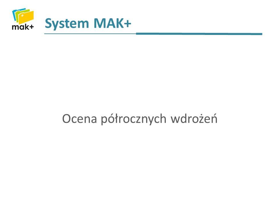 System MAK+ Ocena półrocznych wdrożeń
