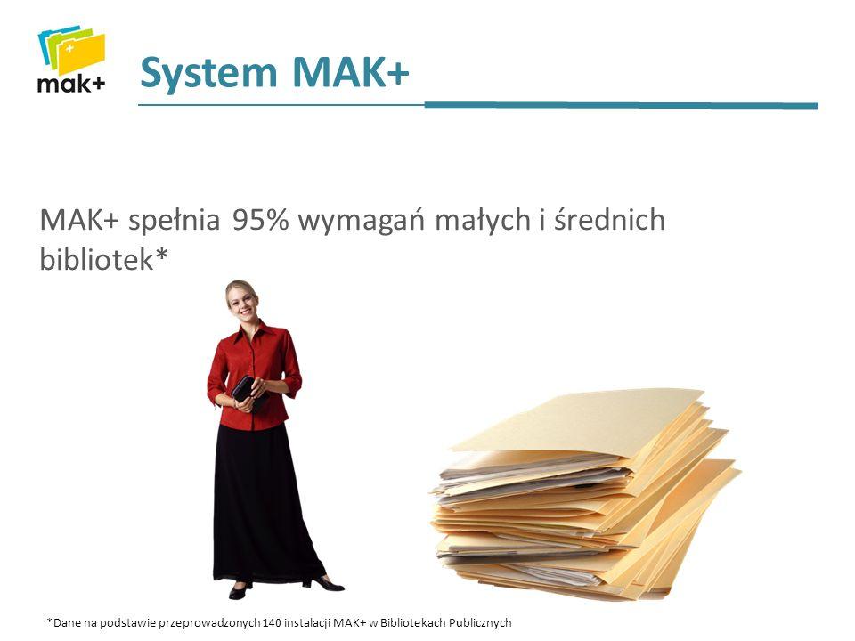 System MAK+ MAK+ spełnia 95% wymagań małych i średnich bibliotek* *Dane na podstawie przeprowadzonych 140 instalacji MAK+ w Bibliotekach Publicznych