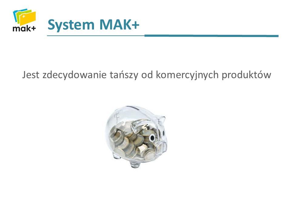 System MAK+ Jest zdecydowanie tańszy od komercyjnych produktów