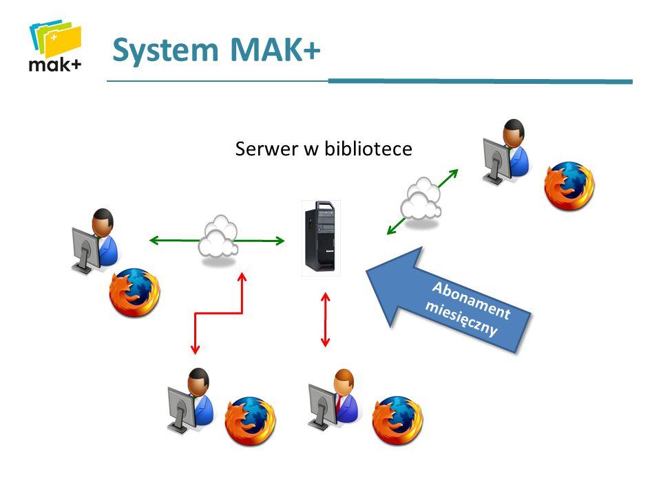 Serwer w bibliotece System MAK+ Abonament miesięczny