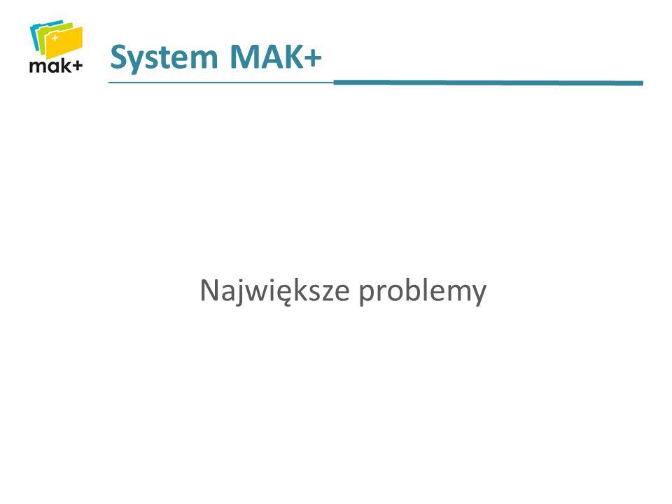System MAK+ Największe problemy