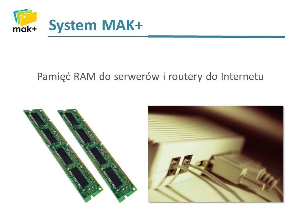 System MAK+ Pamięć RAM do serwerów i routery do Internetu