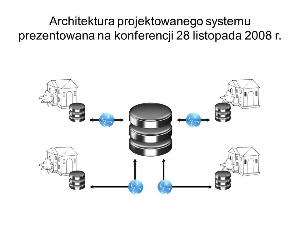 Architektura projektowanego systemu prezentowana na konferencji 28 listopada 2008 r.