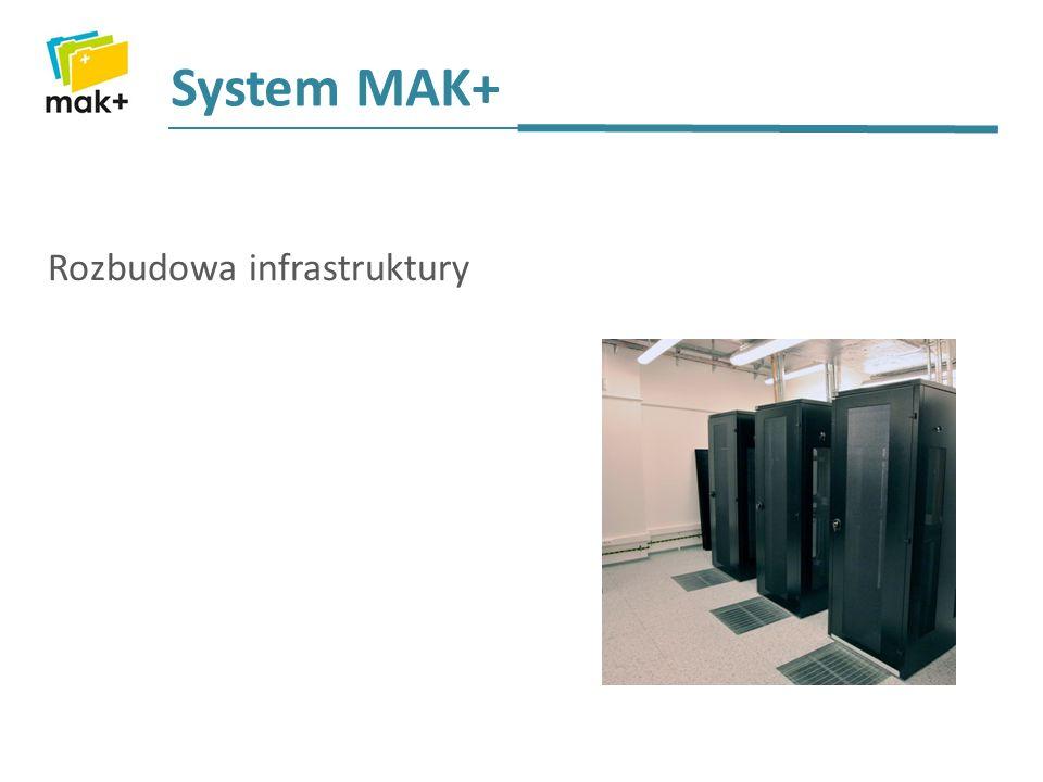 System MAK+ Rozbudowa infrastruktury
