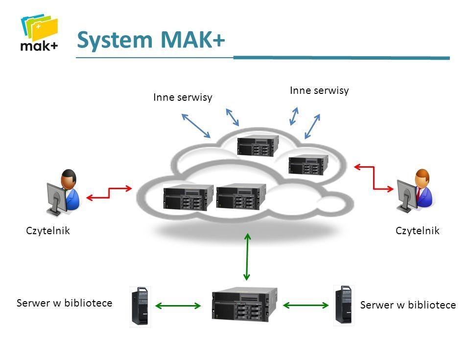 System MAK+ Czytelnik Inne serwisy Serwer w bibliotece