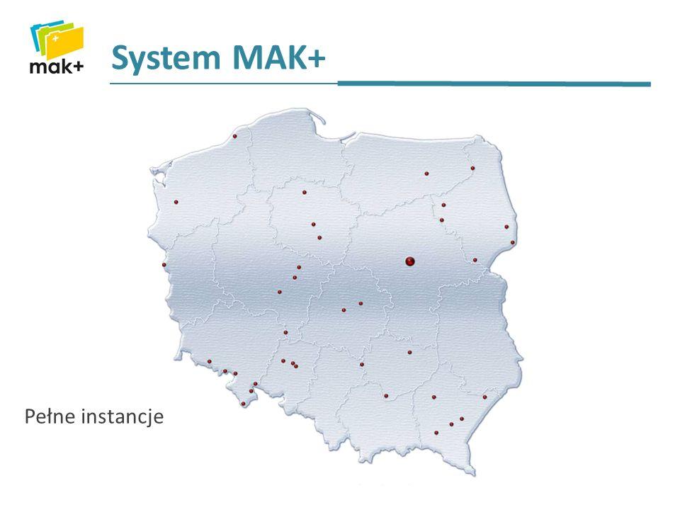 System MAK+ Pełne instancje