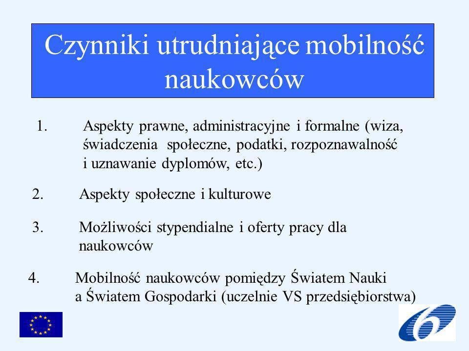 Czynniki utrudniające mobilność naukowców 1.