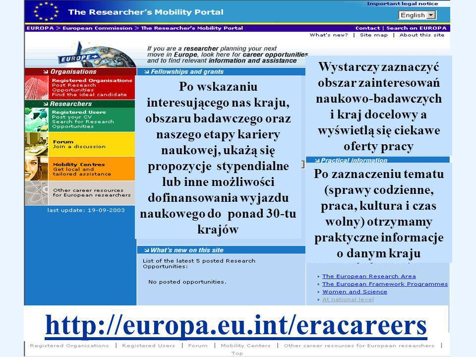 http://europa.eu.int/eracareers Wystarczy zaznaczyć obszar zainteresowań naukowo-badawczych i kraj docelowy a wyświetlą się ciekawe oferty pracy Po wskazaniu interesującego nas kraju, obszaru badawczego oraz naszego etapy kariery naukowej, ukażą się propozycje stypendialne lub inne możliwości dofinansowania wyjazdu naukowego do ponad 30-tu krajów Po zaznaczeniu tematu (sprawy codzienne, praca, kultura i czas wolny) otrzymamy praktyczne informacje o danym kraju