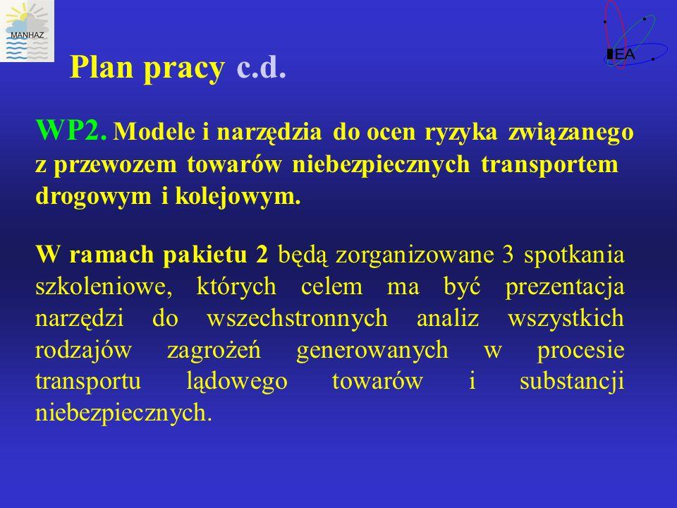 Plan pracy c.d. WP2. Modele i narzędzia do ocen ryzyka związanego z przewozem towarów niebezpiecznych transportem drogowym i kolejowym. W ramach pakie