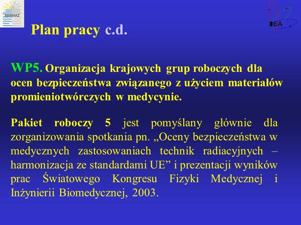Plan pracy c.d. WP5. Organizacja krajowych grup roboczych dla ocen bezpieczeństwa związanego z użyciem materiałów promieniotwórczych w medycynie. Paki