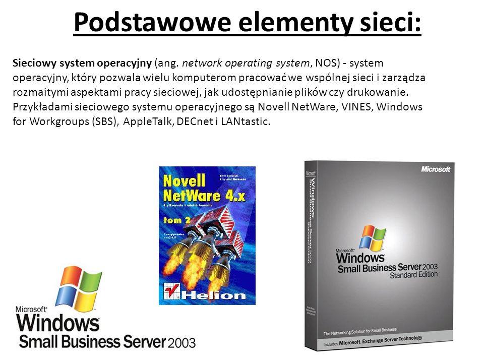 Podstawowe elementy sieci: Sieciowy system operacyjny (ang.
