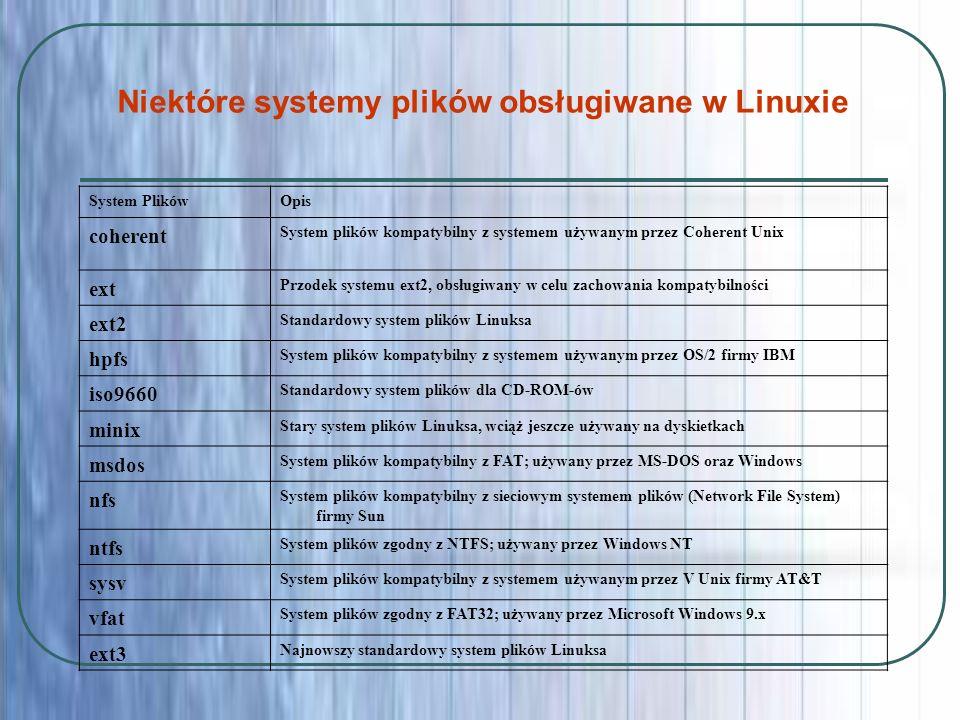 Niektóre systemy plików obsługiwane w Linuxie System PlikówOpis coherent System plików kompatybilny z systemem używanym przez Coherent Unix ext Przode