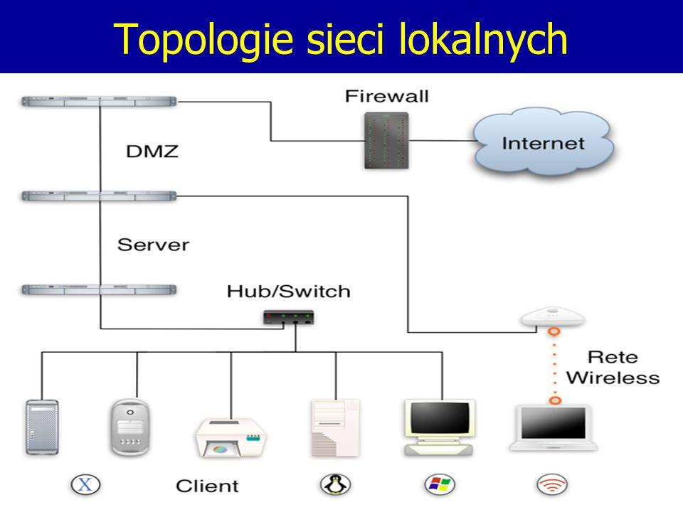 Topologie sieci lokalnych