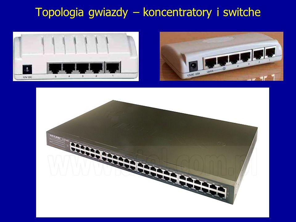 Topologia gwiazdy – koncentratory i switche
