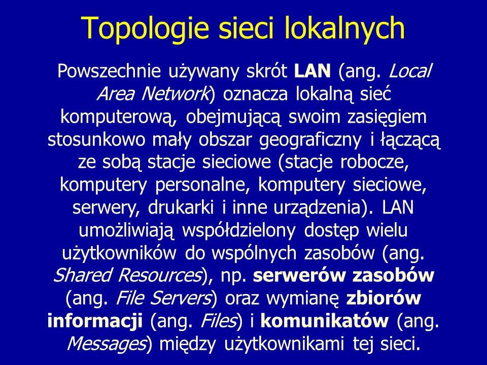 Powszechnie używany skrót LAN (ang.