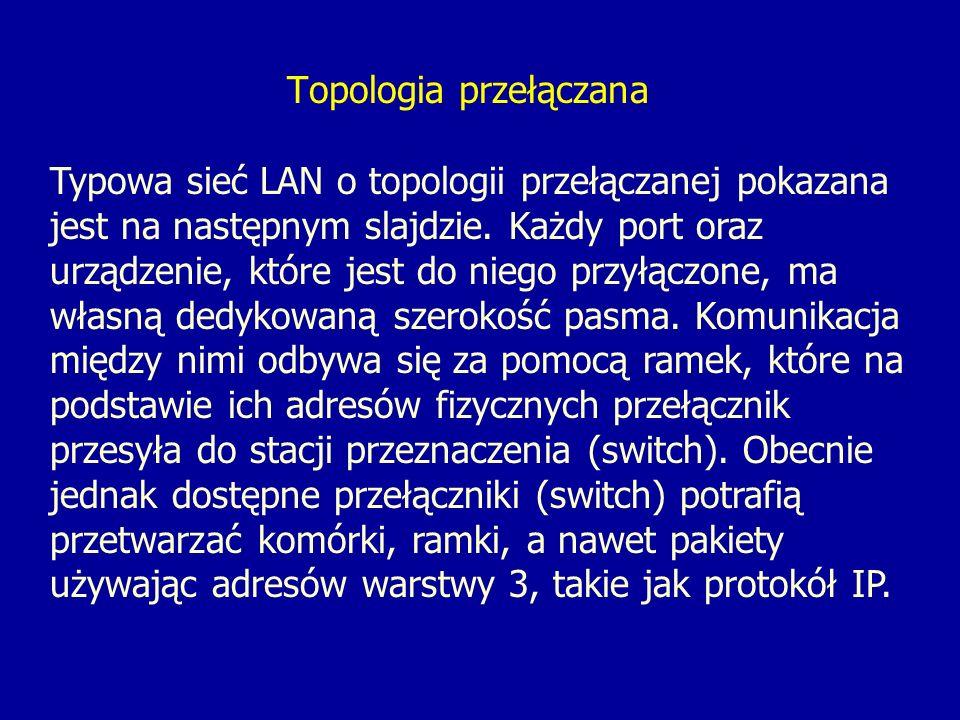 Topologia przełączana Typowa sieć LAN o topologii przełączanej pokazana jest na następnym slajdzie.