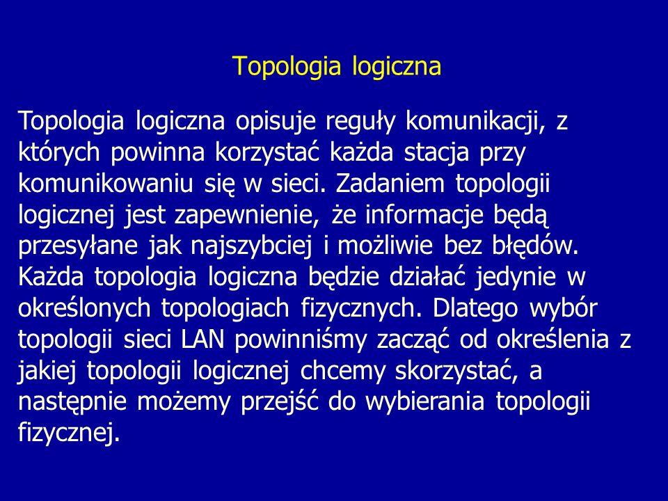 Topologia logiczna Topologia logiczna opisuje reguły komunikacji, z których powinna korzystać każda stacja przy komunikowaniu się w sieci.