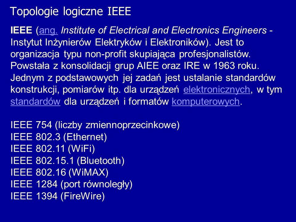 Topologie logiczne IEEE IEEE (ang.