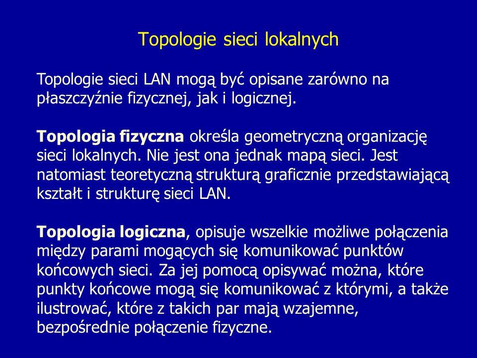 Topologie sieci LAN mogą być opisane zarówno na płaszczyźnie fizycznej, jak i logicznej.