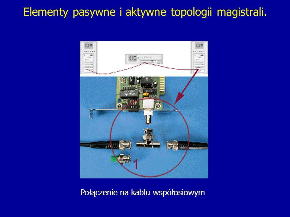 Elementy pasywne i aktywne topologii magistrali. Połączenie na kablu współosiowym